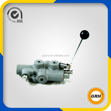 high pressure LS-TW valve for wood cutting machine LS-TW valve large flow