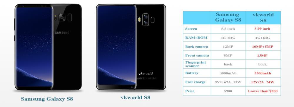 make your own Smartphone VKWORLD S8 5.99'' 18:9 Phone HD in-cell 4+64G 5500mAh 4G Unlocked Cell Phones