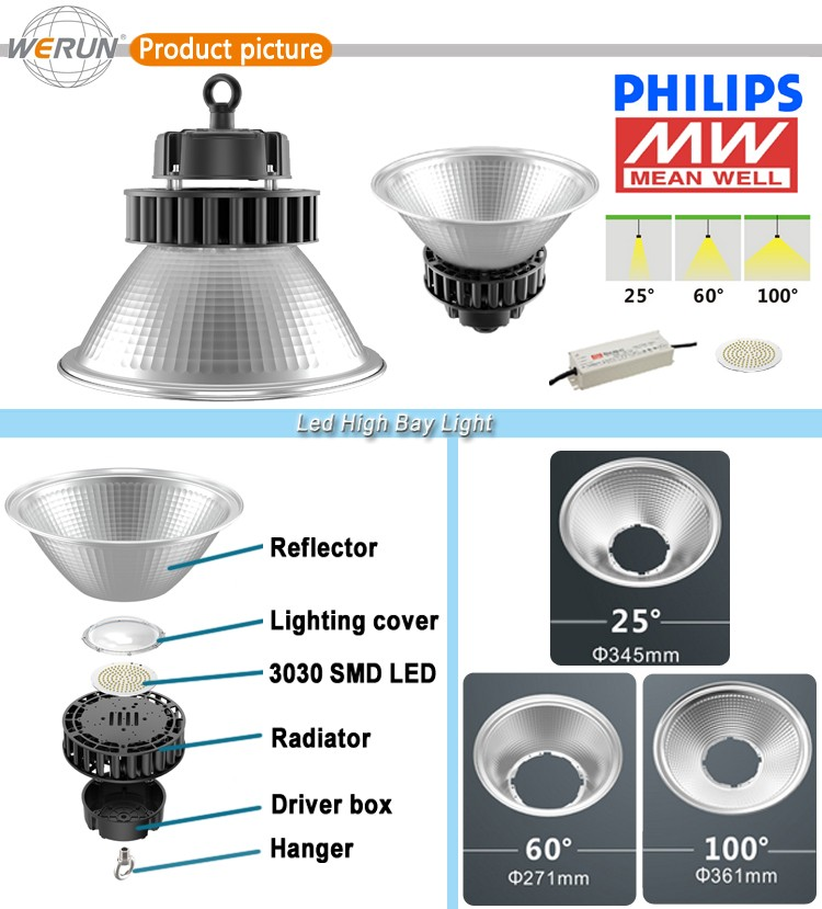 Best sale 100W industrial LED high bay light