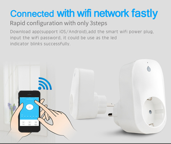 Smart Wireless plug socket