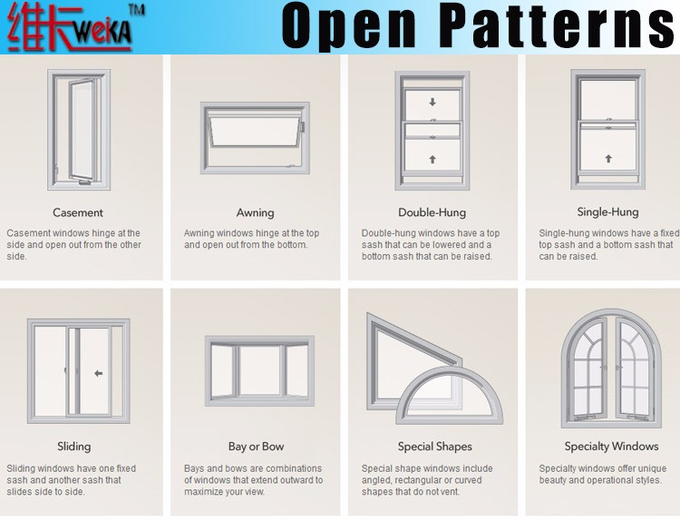 weika brand UPVC sliding window with CONCH profile