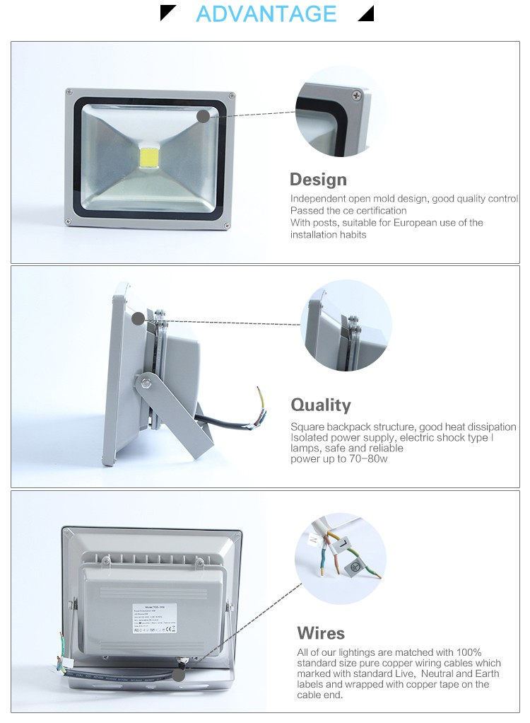 Super bright Ground series 10W COB LED Flood light 100-240VAC IP65 waterproof outdoor lighting with PIR Sensor