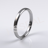 soft iron oval ring joint gasket for pipe flange