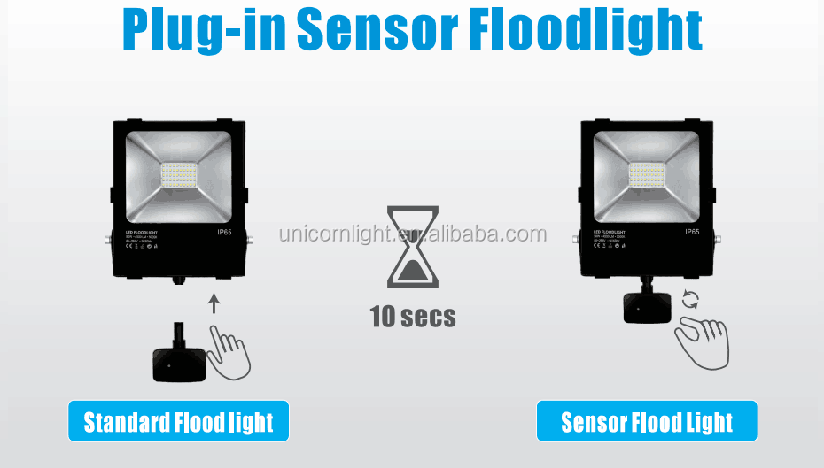 3 Year Warranty IP65 100lm/w Flood LED Light 70w