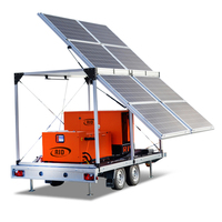 Mobile Power Hybrid System 48V DC (Made in Germany)
