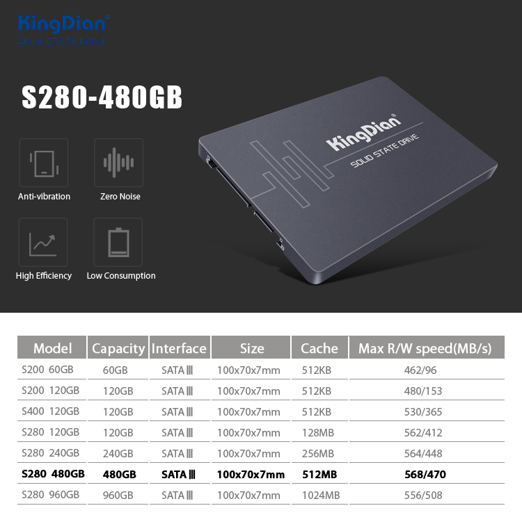 3.5 floppy ssd sata hdd 480gb solid state disc hard disk drive alibaba stock computer hardware storage