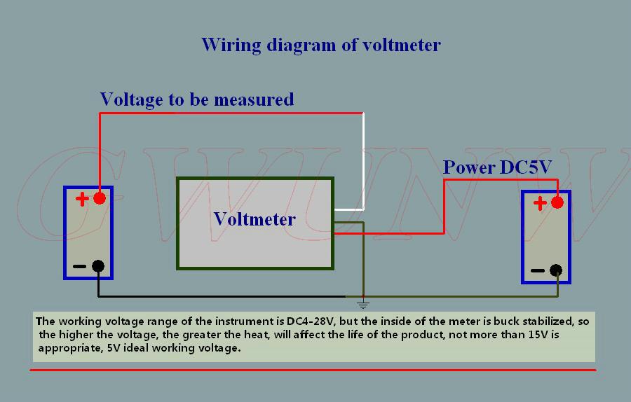 0.36 inches 4-Digit Blue LED Voltmeter with Digital Panel 0V-33V BBC