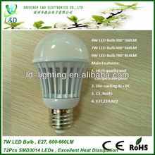 China LED Bulb Lights Factory Supply 7W 600-660LM E27 LED Bulb
