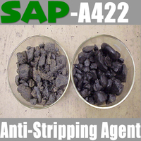 SAP-A422B Anti Stripping Agent for asphalt road