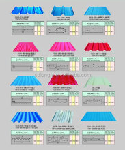 roof title/sheet /roofing material for building decorate in china