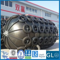 Marine inflatable fender with chain and tire