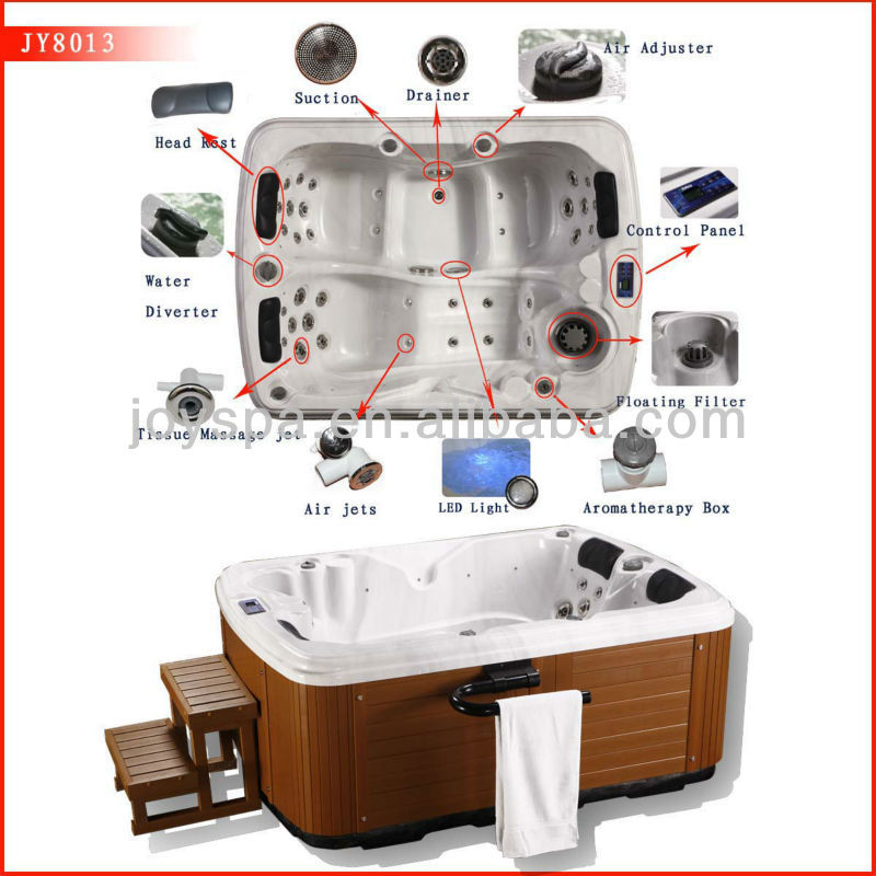 Balboa control indoor portable hot tub for one person