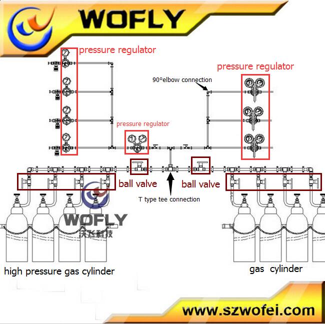 gas line system.jpg