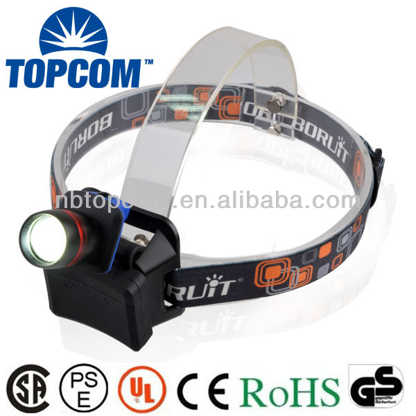 Cheap outdoor Clip-on Cap Hat LED Headlamp alibi headlamp