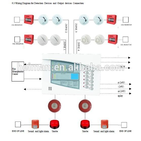 Manual Fire Alarm Emergency Break Glass Buy Emergency Break Glass