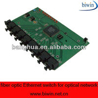 fiber optic Ethernet switch for optical network