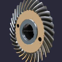 synchronize ring gear and metal gears for meat grinder large diameter