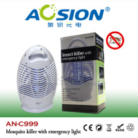 Factory UV lamp battery operated mosquito repeller