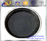 graphite electrode paste with low resistivity/electrode paste /carbon paste