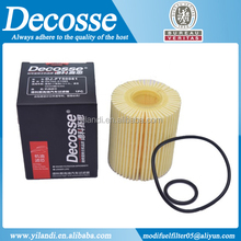 Supply best price Auto Oil Filter 04152-31080