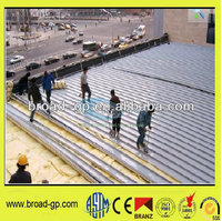 Glasswool for roof residential roofing glass wool blanket