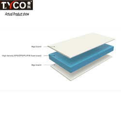 xps container house Heat Insulation Exterior Wall Panel with Mgo
