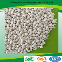 Low price moisture basorbent masterbatch / dry agent for plastic products