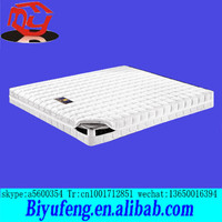 1.2*1.9 OEM Creative wavy texture soft knitting mattress Big core spring cotton breathable green mattress