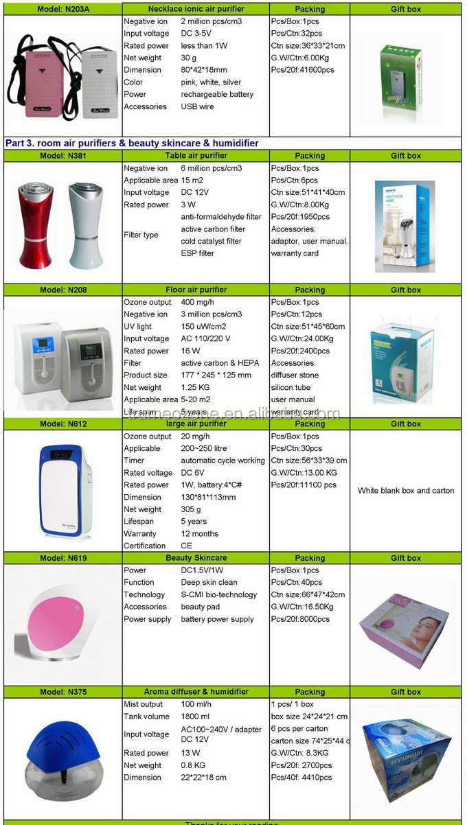 ozone generator air for ozonated air and water, ozonizer for vegetables and fruits