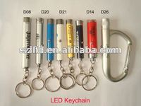 Summer hot selling metal torch key chain , logo projector led key ring , customized led key chain for promotional gifts