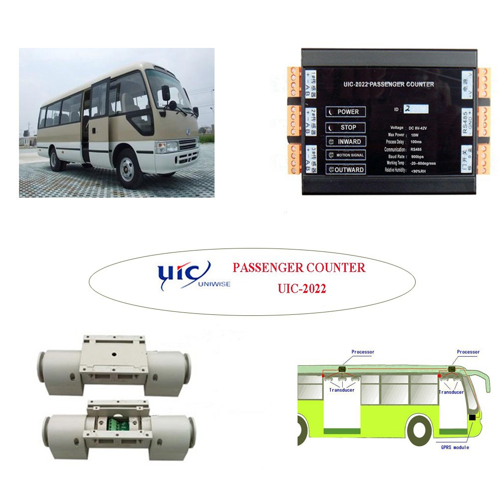 High Quality Automatic Infrared bus people Counter Device passenger counter