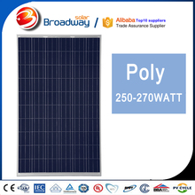 China Best Factory broadway CE TUV ISO Full Certificate High Quality Poly 250w Station Solar Panel