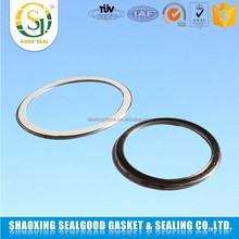 Corrosion resistance basic type heat resistant spiral wound gasket material