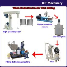 JCT painting softball bat production line and making machines