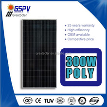 Best Competitive price 300W Poly Solar Panels OEM to Philippines,Pakistan,India,South Africa etc...