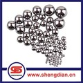 SS316 Stainless Steel Balls