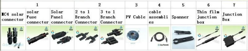 Hot selling 2 Diodes included MC4 Junction Box Cables Connectors