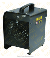 2016 HOT SALE industrial fan heater 2000W