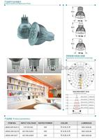 2015 New Dimmable Multi Color 4W MR16 Led Spotlight Bulb CE FCC RoHS