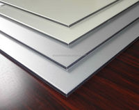 Alucobond Aluminum Composite Panel Price