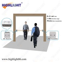 Highlight infrared people counter, electronic people traffic manual counter, people counter with network software