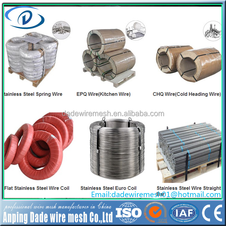 Competitive supplier lincoln welding wire
