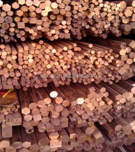 Copper Wire Rod ETP-1 8mm