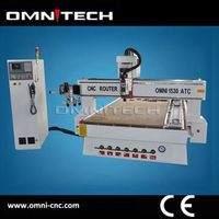 OMNI smart cnc router 1530 ATC with wide application
