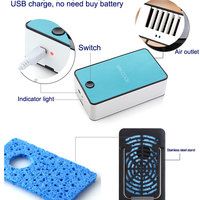 New Home Appliance Novelty Usb Rechargeable