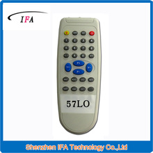 TV remote control for home appliance