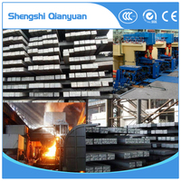 square steel billet Q195 Steel Billets manufacturer in china