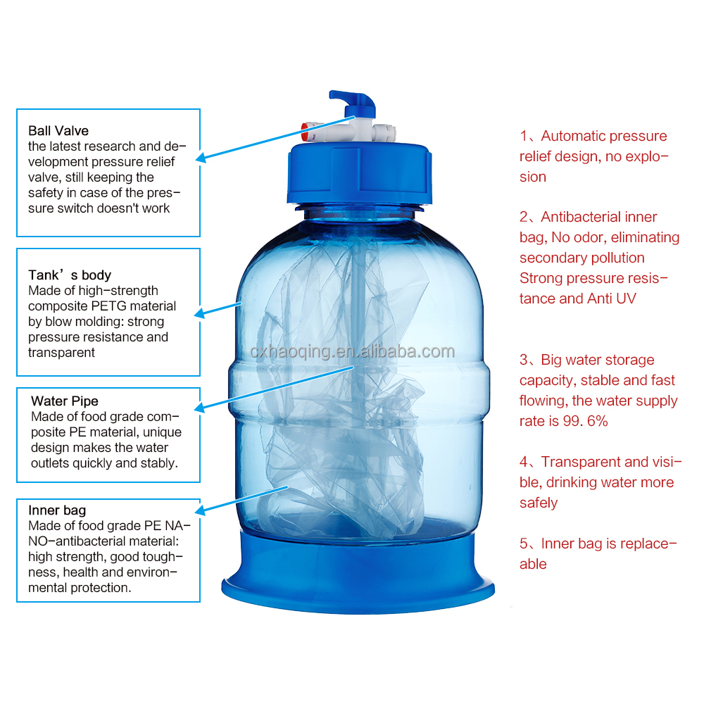 Transparent 2.5G plastic water storage tanks for ro system