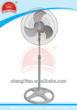sell well ndustrial fan