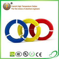 UL1015 1.5mm pvc cable